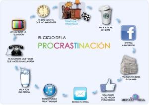 ciclo-procrastinacion11
